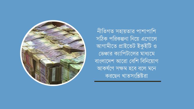এক বছরে ৩০০ কোটি টাকার তহবিল সংগ্রহ